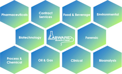 LabWare Expands Its Suite Of Available Template Solutions