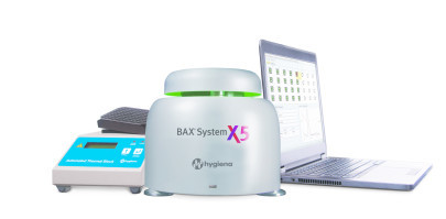 Testing Portfolio Expanded with PCR-based Systems Covering the Entire Contamination Detection Spectrum