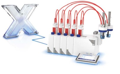 Power Your Titration Bench With LabX® Software Solution