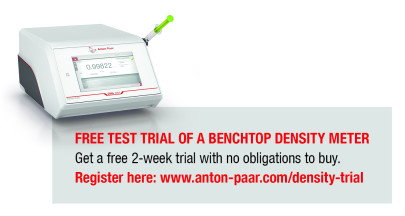 New Density Meters Offered With Free 2-week Test Trial