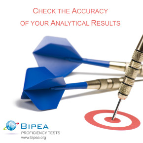 Check the Accuracy of Your Analytical Results